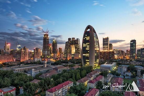 پکن، پایتخت چین